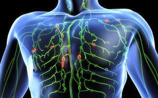 Nyirokterápia